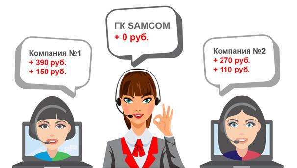Забор груза и перевозка документов – бесплатные услуги для клиентов ГК SAMCOM